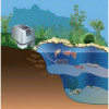 Аэратор для пруда и водоема pondtech a-200