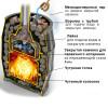 Банная печь везувий легенда русский пар ковка 18 (270)