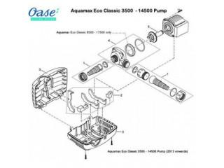 Насос для водопадов и фильтрации Aquamax Eco Classic 8500