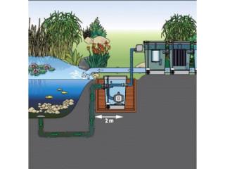 Насос для водопадов и фильтрации AquaMax Gravity Eco 20000
